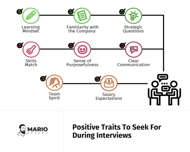 Posititve trait to seek for during interviews | intro guide on hiring employees