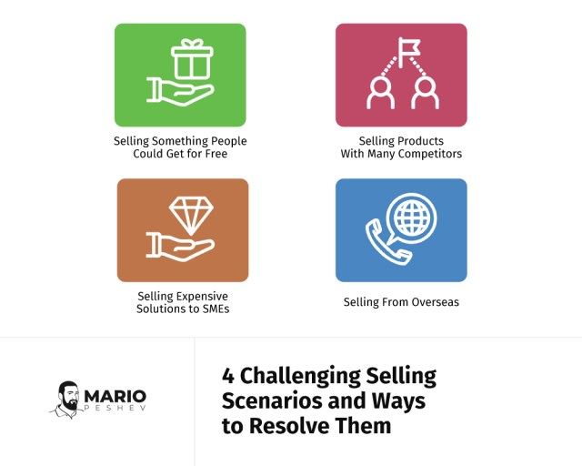 4 Challenging selling scenarios and ways to resolve them | sample sales case studies