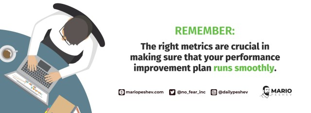 performance improvement plan metrics