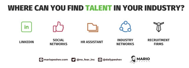 where to find talent