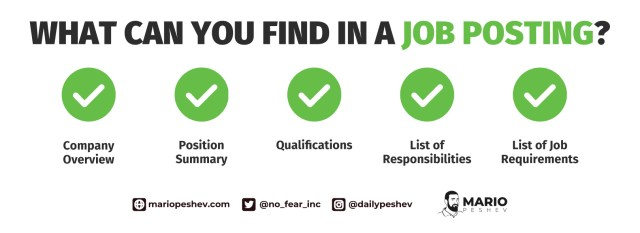 what to include in a job posting
