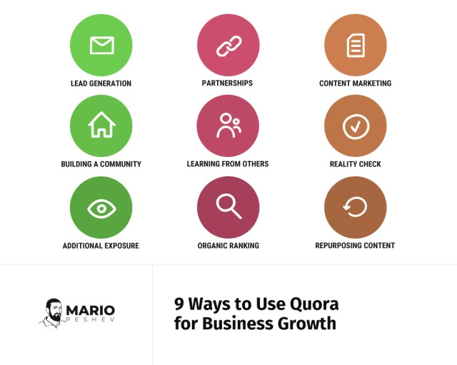 9 business benefits of being on quora