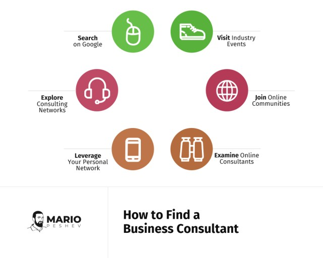 Find and Vet Consultants | How to find a business consultant