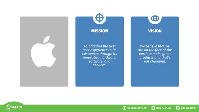 Apple's mission-vision