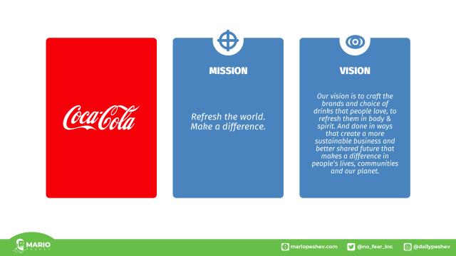 Coca- Cola's Mission-Vision