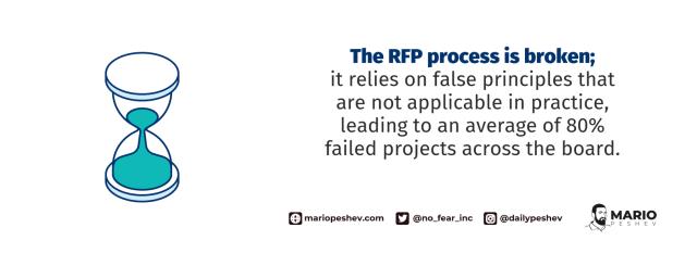The RFP process is broken