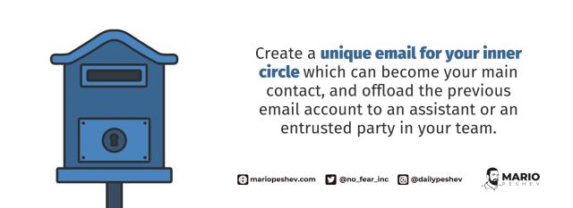 creating unique email