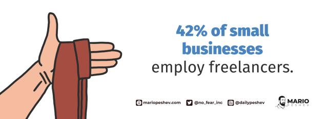Employing freelancers