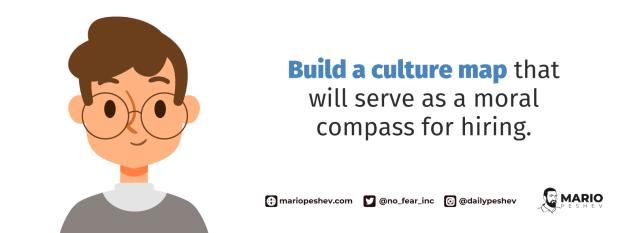 building a culture map