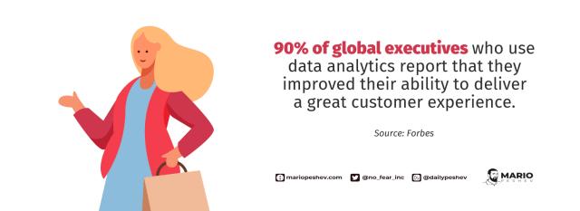 customer data analytics report