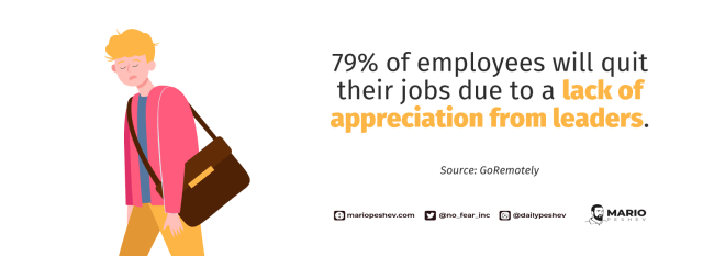 employees will quit due to lack of appreciation