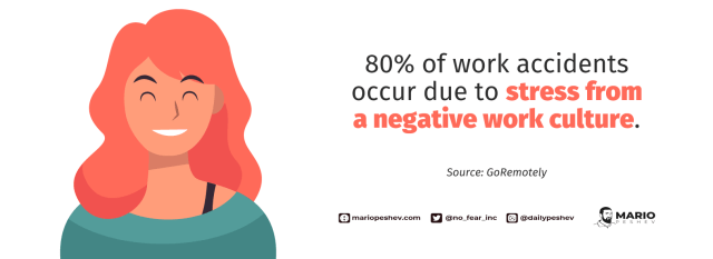 Impact of work culture