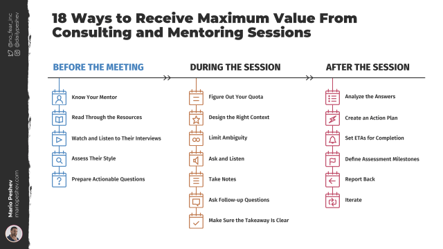 Value From Consulting and Mentoring Sessions