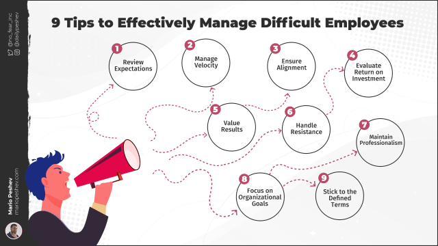 9 Tips to Manage Difficult Employees