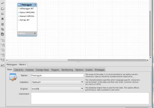 Langkah  langkah Membuat Databse di Workbench: Membuat ERD di Mysql Workbench