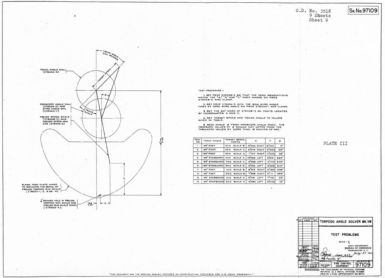 Torpedo Angle Solver Mark Viii Operating Instructions