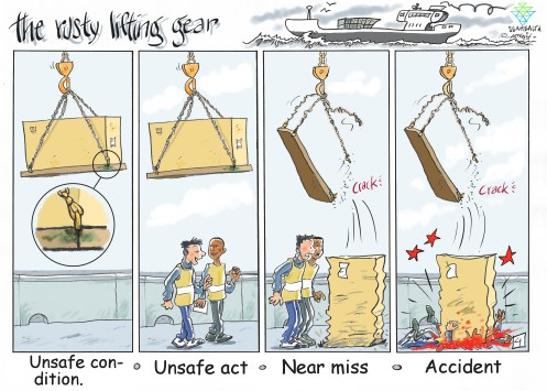 Near Miss - Lifting Gear
