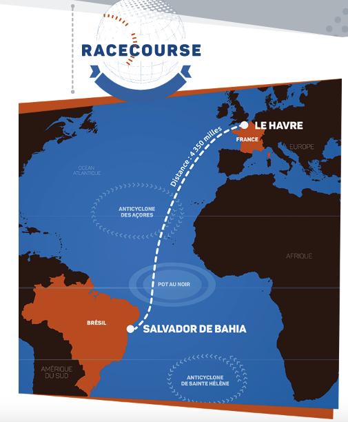 TJV Race Course