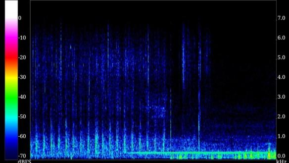 Audiospektrum: auf dem Weg zur defekten Klimaanlage