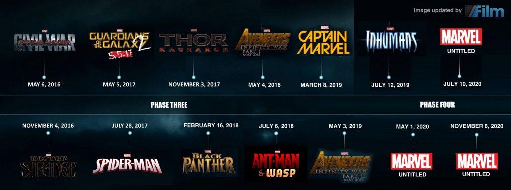 Rilisan film Marvel fase 4