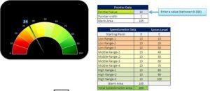 speed chart (7)