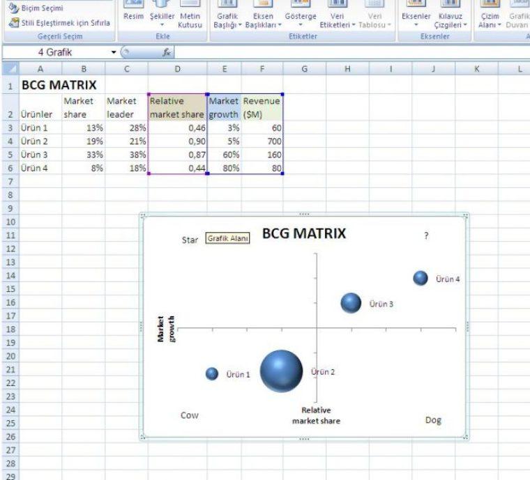 bcg matrix 12