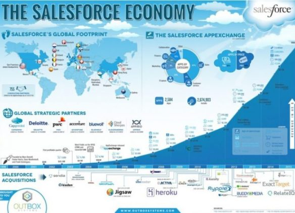Salesforce_Infographic1