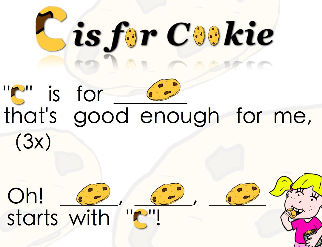 C Is For Cookie Poster And Lyrics