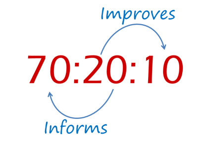 702010 Informs Improves