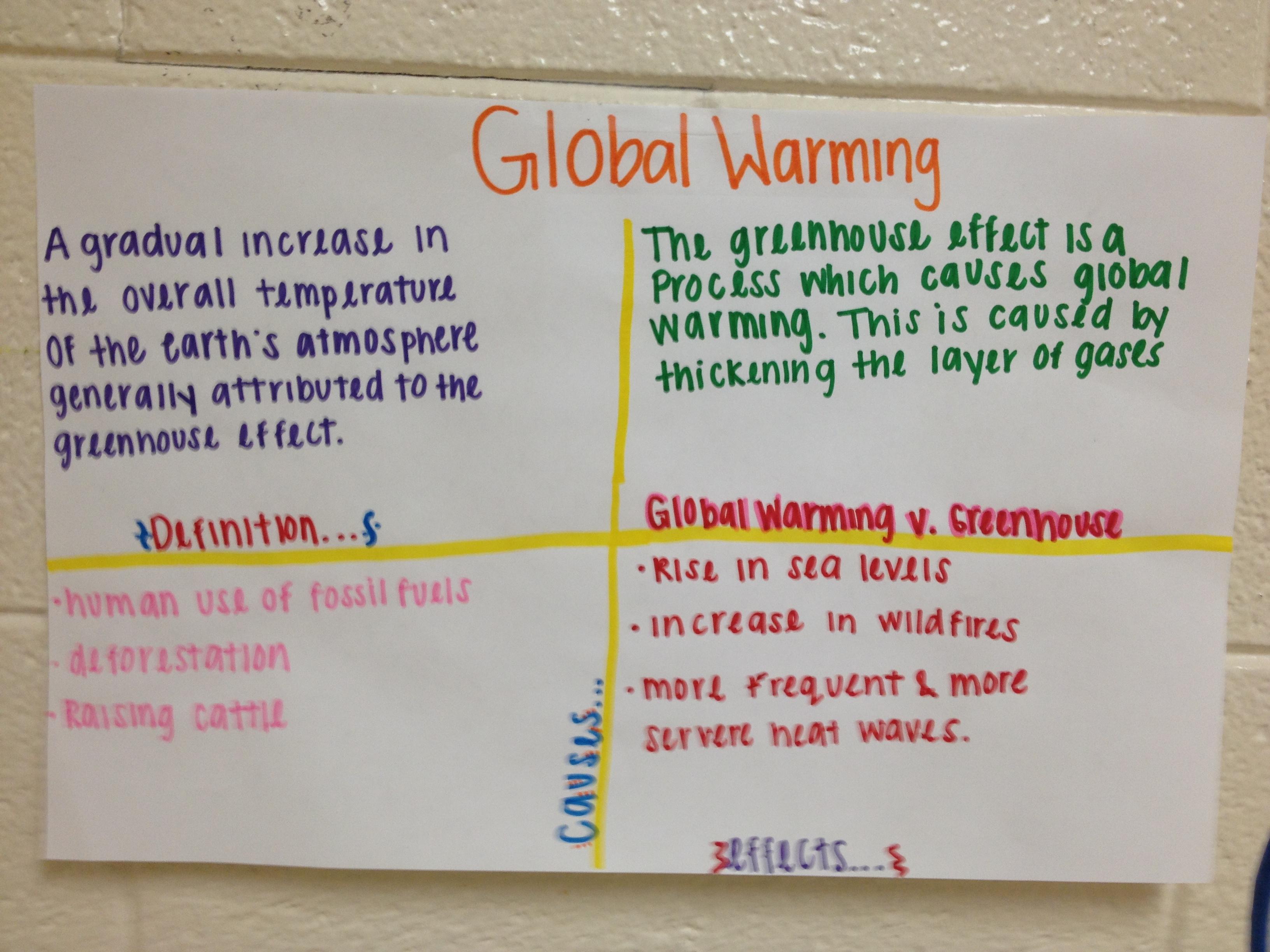 Global Warming Student Worksheet