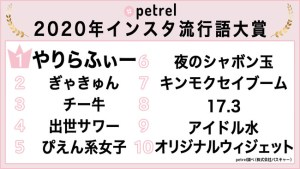 Petrel「インスタ流行語大賞」