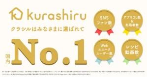 ■国内No.1のレシピ動画サービス「クラシル」について