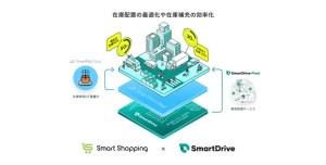SmartDrive Fleet と SmartMat Cloud が連携開始