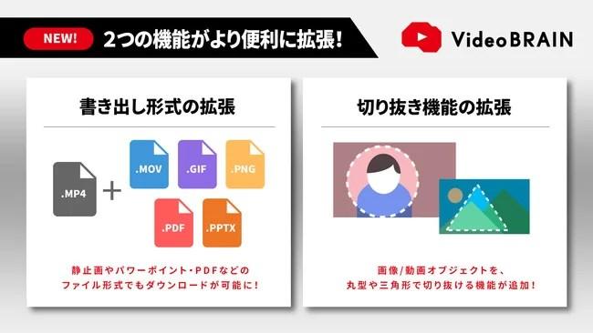 ビジネス動画編集クラウド「Video BRAIN」 パワポやPDFなど多様な形式でのダウンロードに対応
