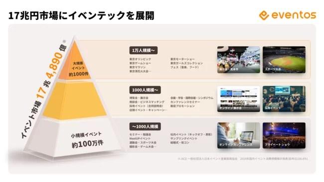 bravesoft、第三者割当増資と資本業務提携の背景