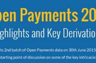 Pharma Compliance Info Open Payments 2014 Data Highlights US Sunshine Act