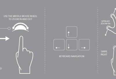 MacNimation - Mouse - Keyboard - Tablet Navigation Instructions