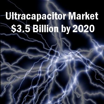 Ultracapacitor Market