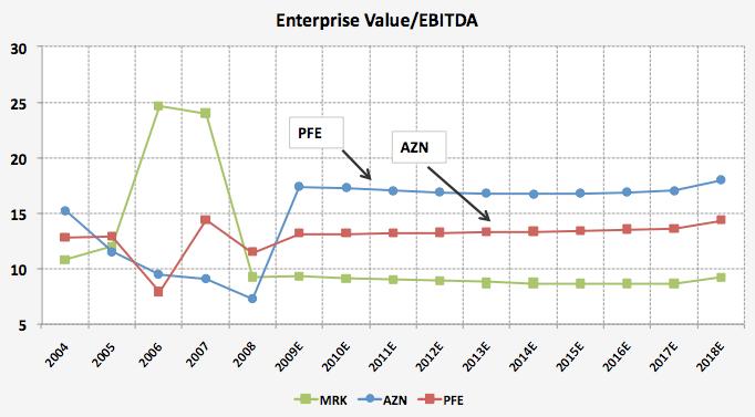05-ent-value-ebitda