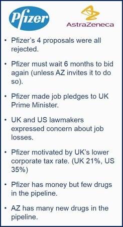 Pfizer AstraZeneca takeover bid