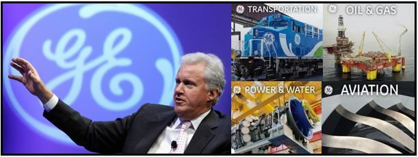 GE core businesses