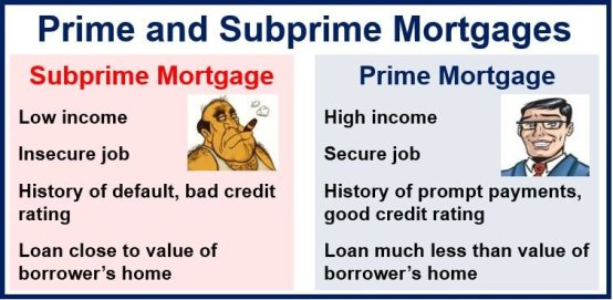 A subprime mortgage