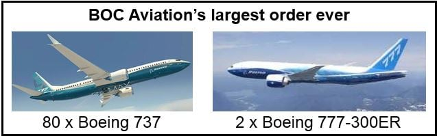 Boeing BOC Aviation order