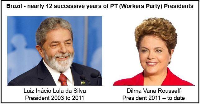 Lula & Dilma