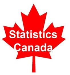 Canada's Unemployment Statistics Canada