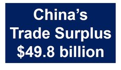 China's August Trade Surplus