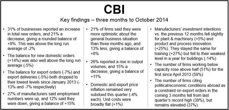 CBI Manufacturing Highlights
