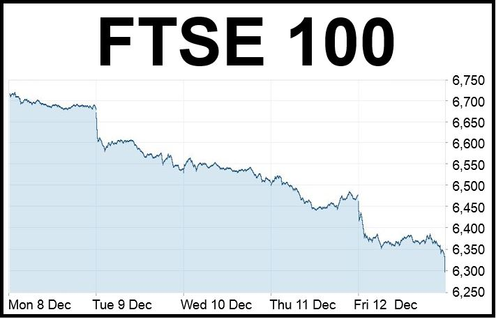 FTSE 100 Dec 2014