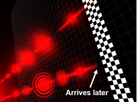 Speed of light slows down