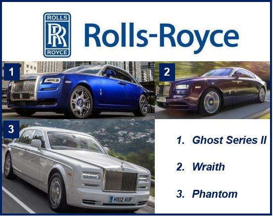 Rolls Royce sales 2014